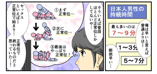 日本人男性の持続時間平均と比べると俺は断然早い…。確かに普段から挿入時の体位と言えば正常位ばかりだった。セックスといえば正常位で始まり正常位で終わるものだと思っていた。俺の早漏の原因は体位によるものだったのか!